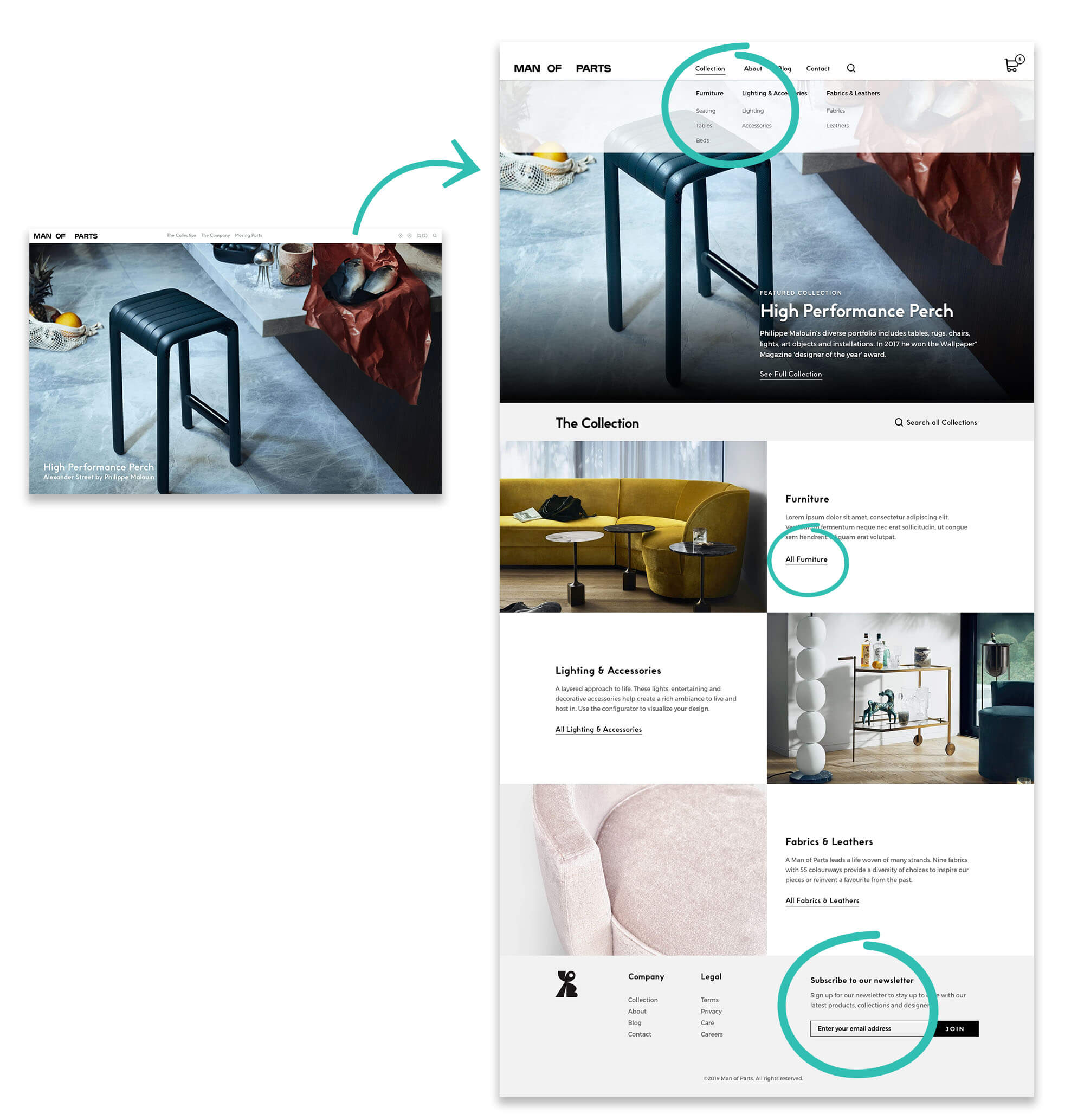 Transforming the Man of Parts home page.